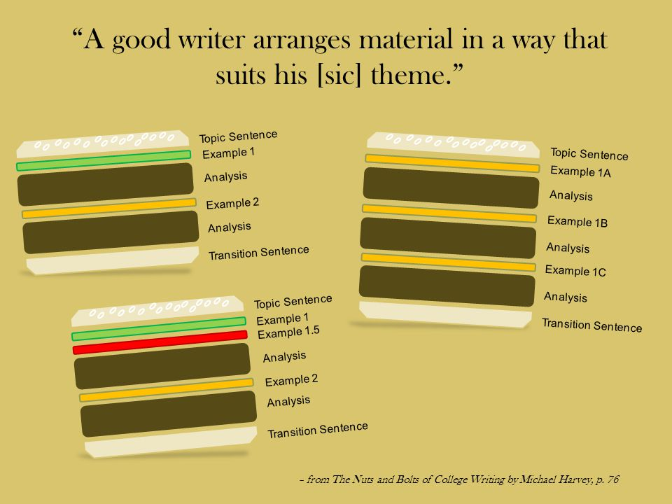 A good writer arranges material in a way that suits his [sic] theme.